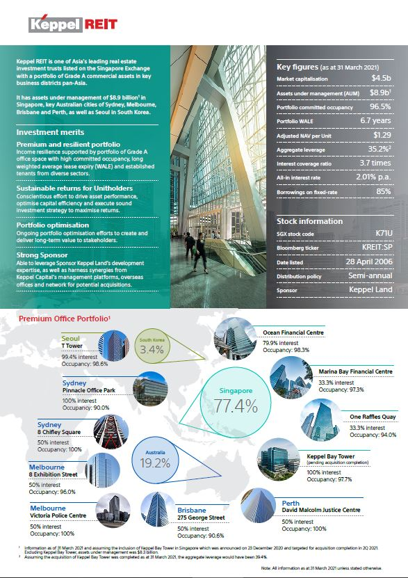 Keppel REIT Factsheet 2021